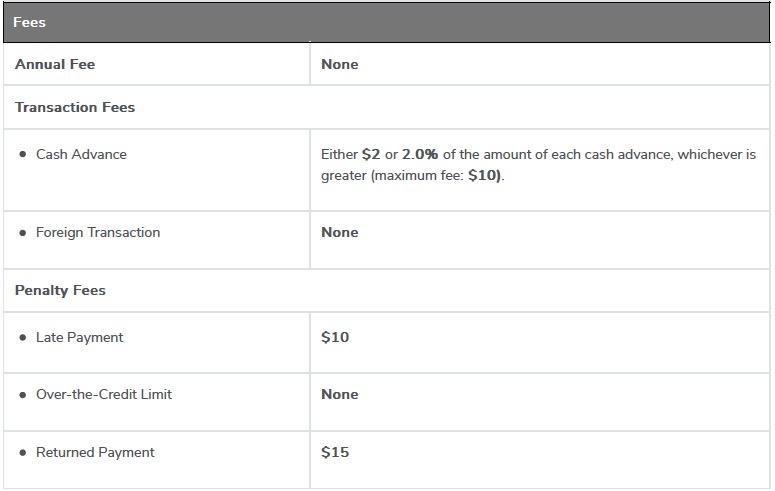Velo华美银行美国银行账户 首次最低存入2500美元 可建立美国信用记录 58