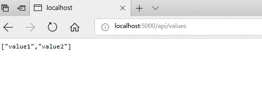 dot watch+vs code提成asp.net core开发效率 4