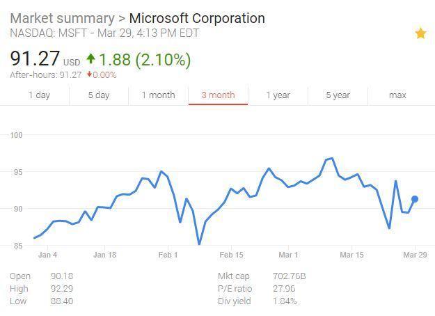 微软CEO(Satya Nadella)上任以来最大重组计划,Windows负责人将离职 4