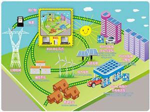 青岛董家口港新能源微电网示范工程项目顺利获批 1