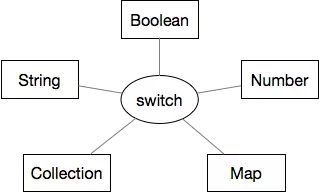 程序之心教你11种策略保持亿级流量网站稳定性! 3