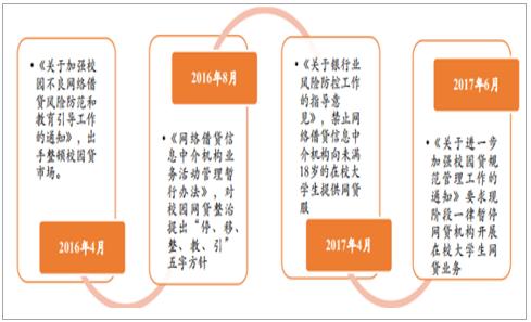 2017年中国IT培训行业发展现状分析及未来发展趋势预测【图】 8