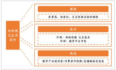 2017年中国IT培训行业发展现状分析及未来发展趋势预测【图】 9