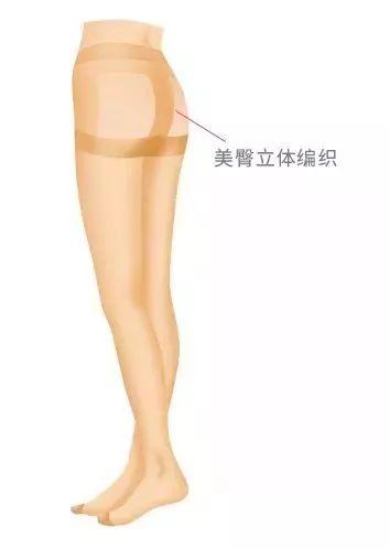 瘦腿美腿厚木丝袜日本进口妈妈必备+给孩子的hugmii雨衣、雨伞、雨靴开团 23