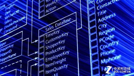 数据库服务器是什么 处理大数据的钥匙 2