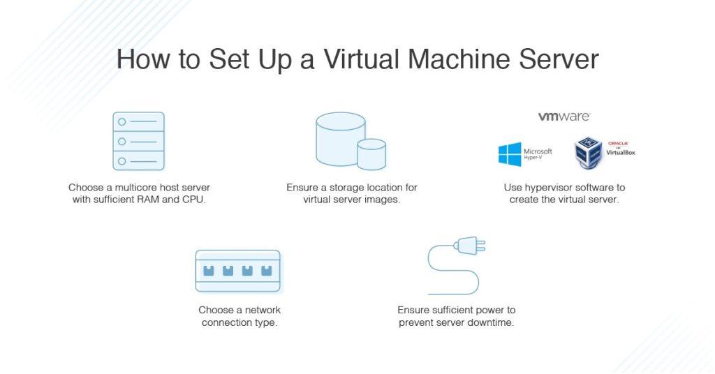 如何设置虚拟机服务器