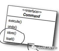 使用C (NET Core) 实现命令设计模式 7
