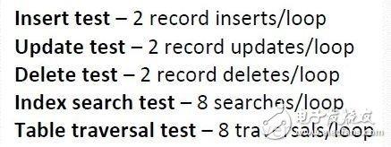 内存数据库系统全面解析 4