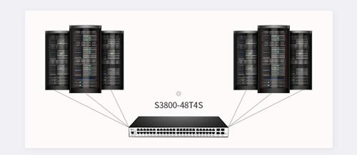 如何利用核心交换机Overlay技术跨数据中心迁移