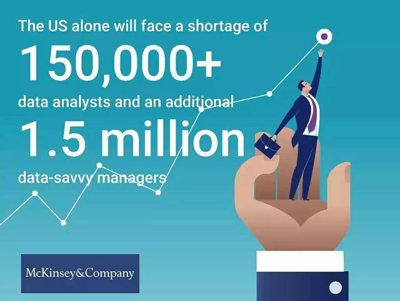 报名即将截止 据说这个领域急缺15万+个职位你居然还说找工作难?