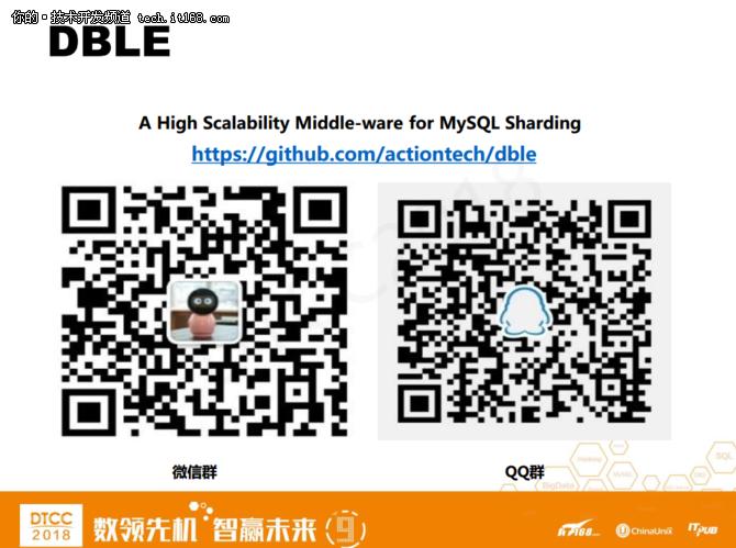 爱可生洪斌:MySQL云数据库架构设计实践 24