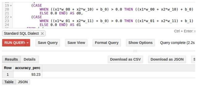 没错纯SQL查询语句可以实现神经网络