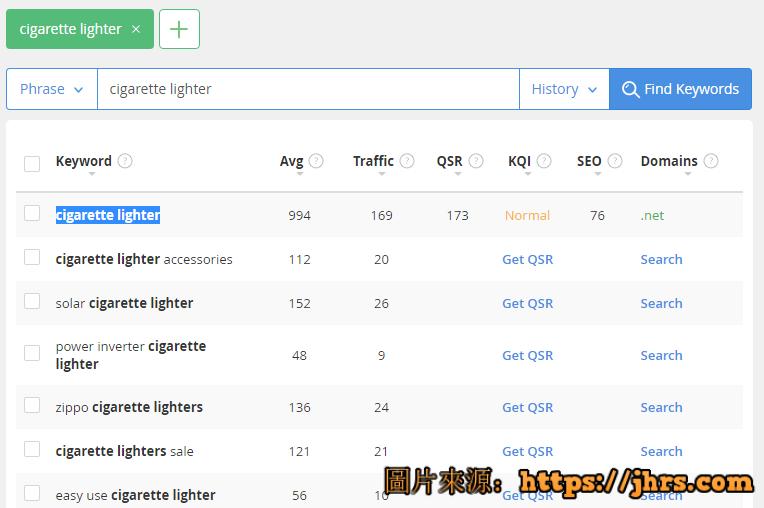 JaaxyJaaxy搜索指标,关键字工具