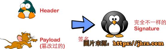 使用.net core开发web api手记 3