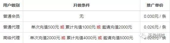 反邏輯式暴利 日賺3萬的操作 5