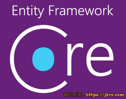 EF Core获取上下文SQL语句