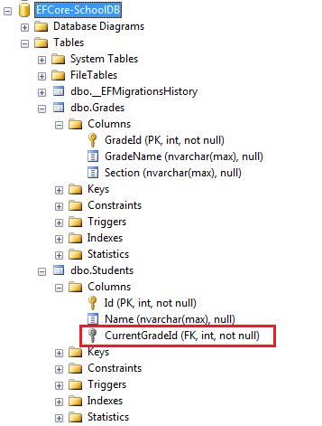 Entity Framework Core使用Fluent API 配置数据库表一对多关系 1
