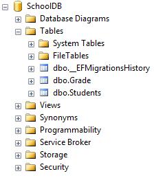 EF Core 怎样迁移数据库 2