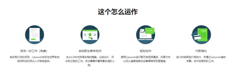 推荐2个国外自由职业者接单网站,可以赚美元哟! 1
