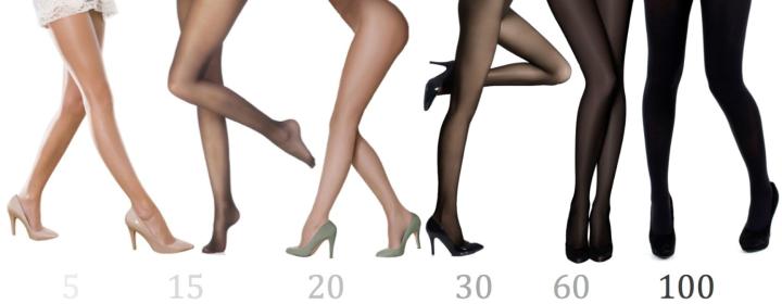 怎样选择合适的紧身裤袜呢? 1