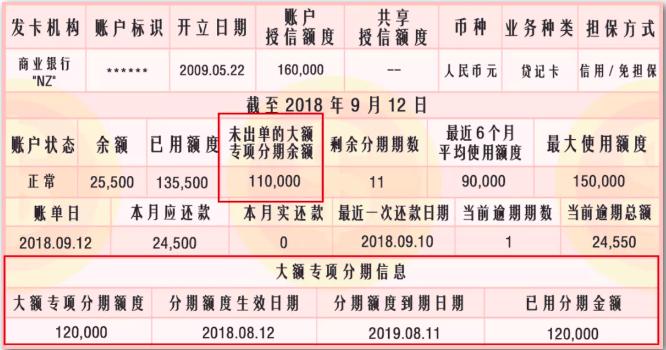 人在江湖提升信用意识规范信用行为 2