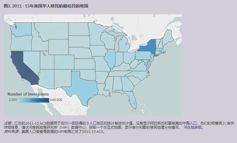 华人移民美国的最佳目的地