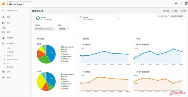 Google Analytics分析入门,客户开发>总览