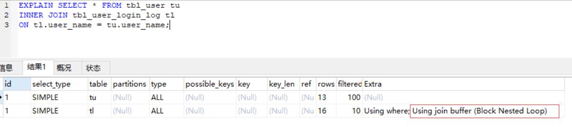 5分钟明白MySQL JOIN执行过程,神奇的 SQL 之 联表细节(一) 3