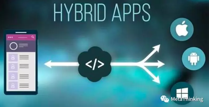 Xamarin项目嵌套uni-app - Hybrid APP开发