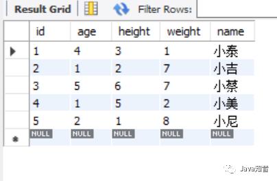 MySQL索引结构
