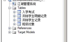 5分钟搞明白PowerDesigner设计CDM类继承关系 8