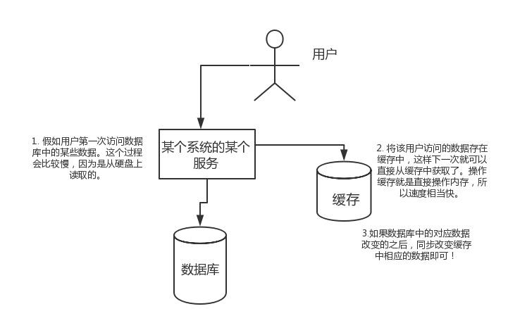 """020最新Redis面试题"""""""