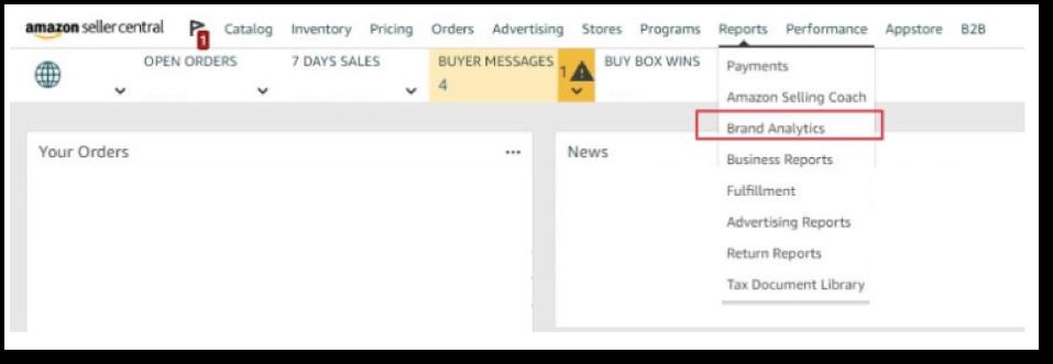 2020亚马逊品牌分析(Amazon Brand Analytics),卖家如何找到客户群体? 2