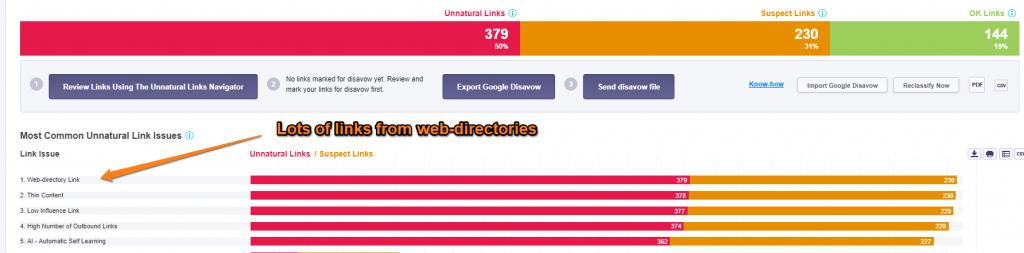 由于网站目录链接过多,链接配置文件不自然