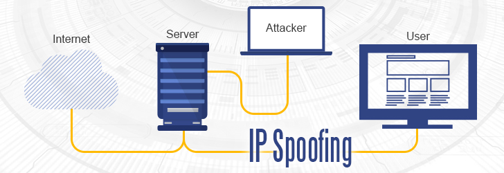 什么是IP欺骗?如何避免?