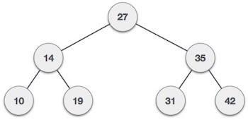 8种基本数据结构简介,了解最常见数据结构背后的基本概念 11