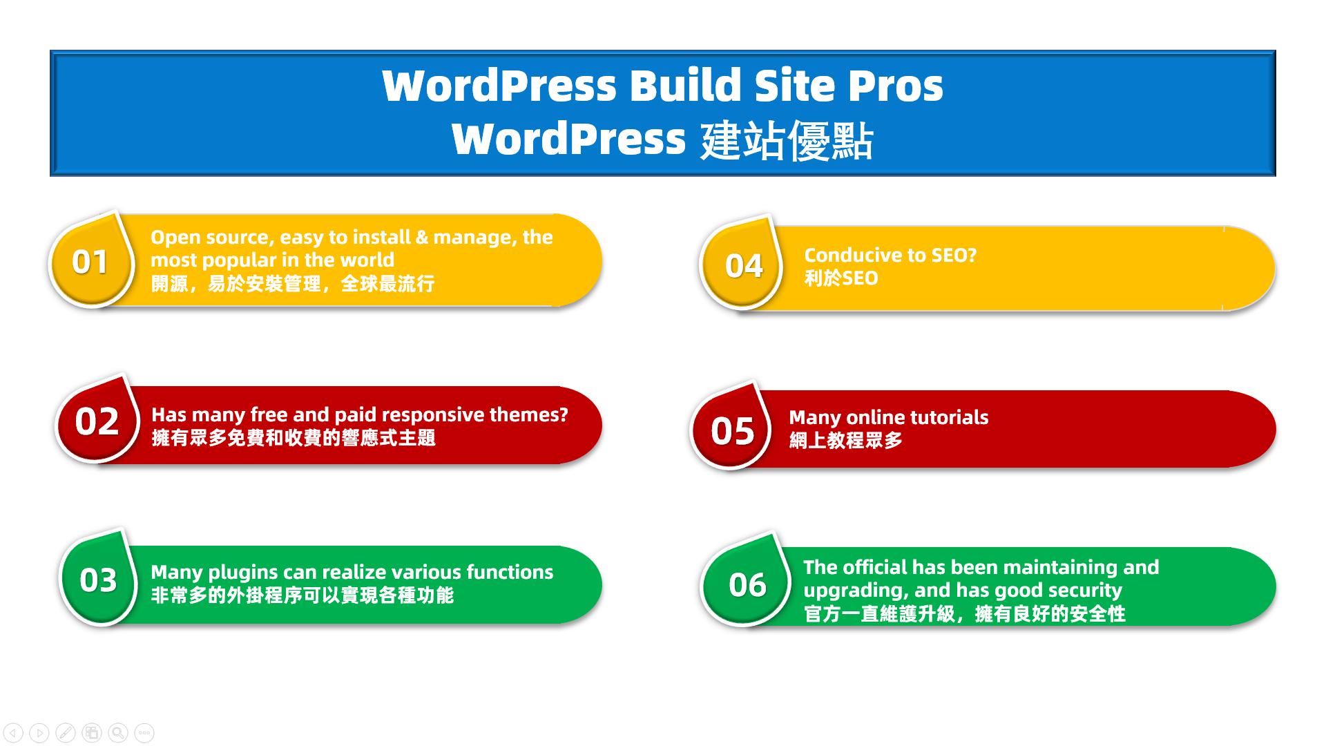 WordPress建站优点