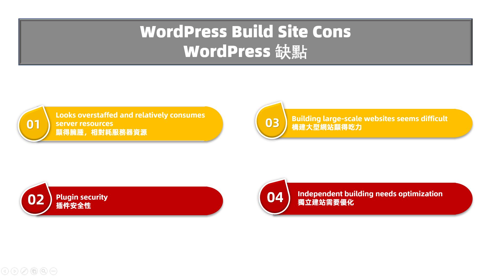 WordPress建站缺点