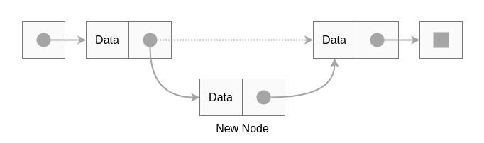 8种基本数据结构简介,了解最常见数据结构背后的基本概念 6