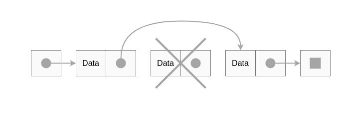 8种基本数据结构简介,了解最常见数据结构背后的基本概念 7