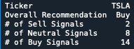 Python推荐美股,5秒钟内解析TradingView股票推荐! 5