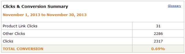 Amazon联盟收入报告(2013年) 4