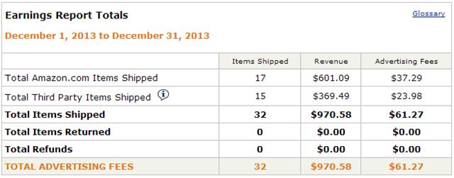 Amazon联盟收入报告(2013年) 1