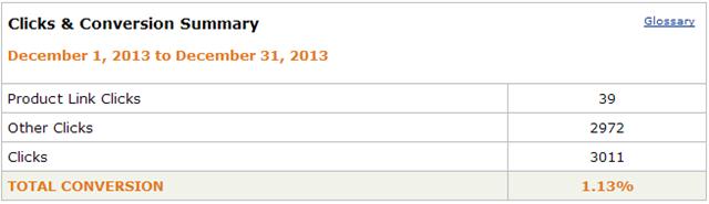 Amazon联盟收入报告(2013年) 2