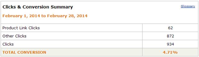 亚马逊联盟收入报告(2014年) 12