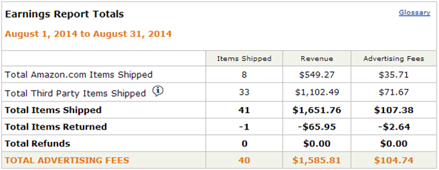 Amazon联盟收入报告