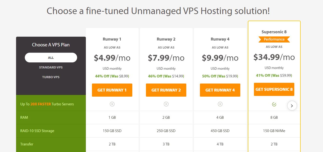 A2hosting – 适合开发人员的最佳VPS