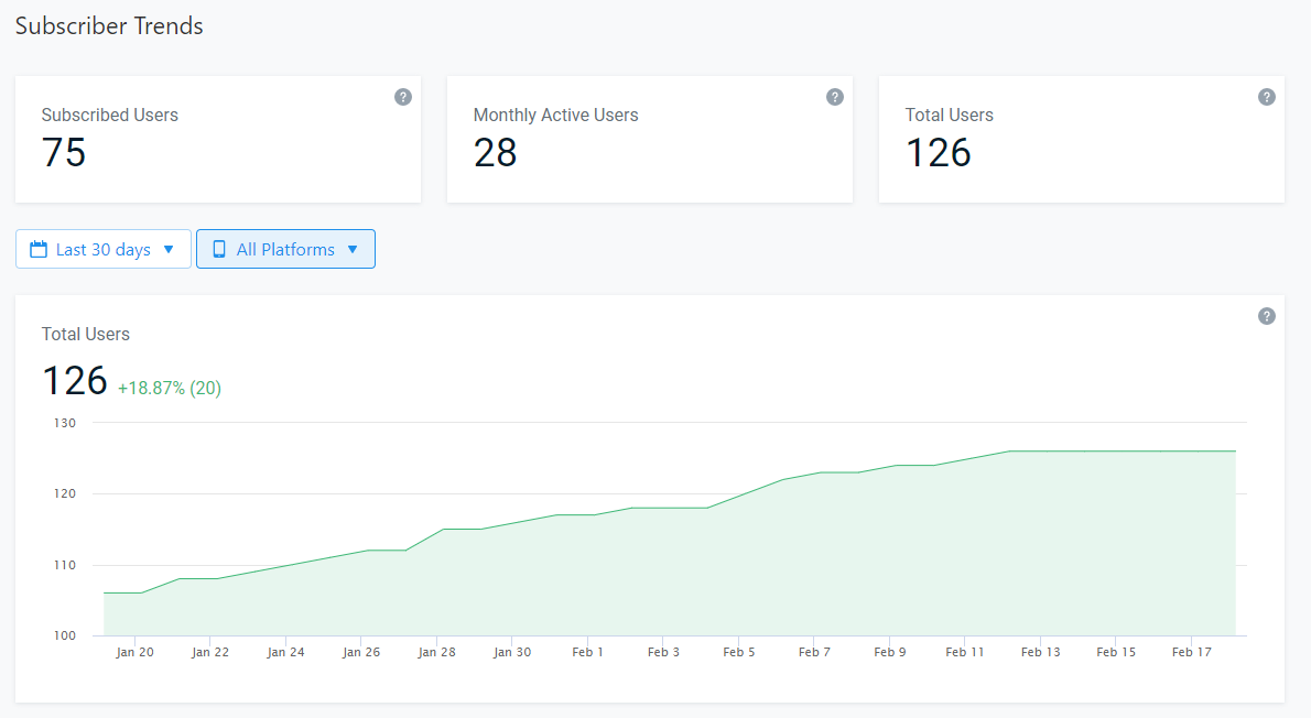 2021 WordPress推送插件OneSignal介绍 33