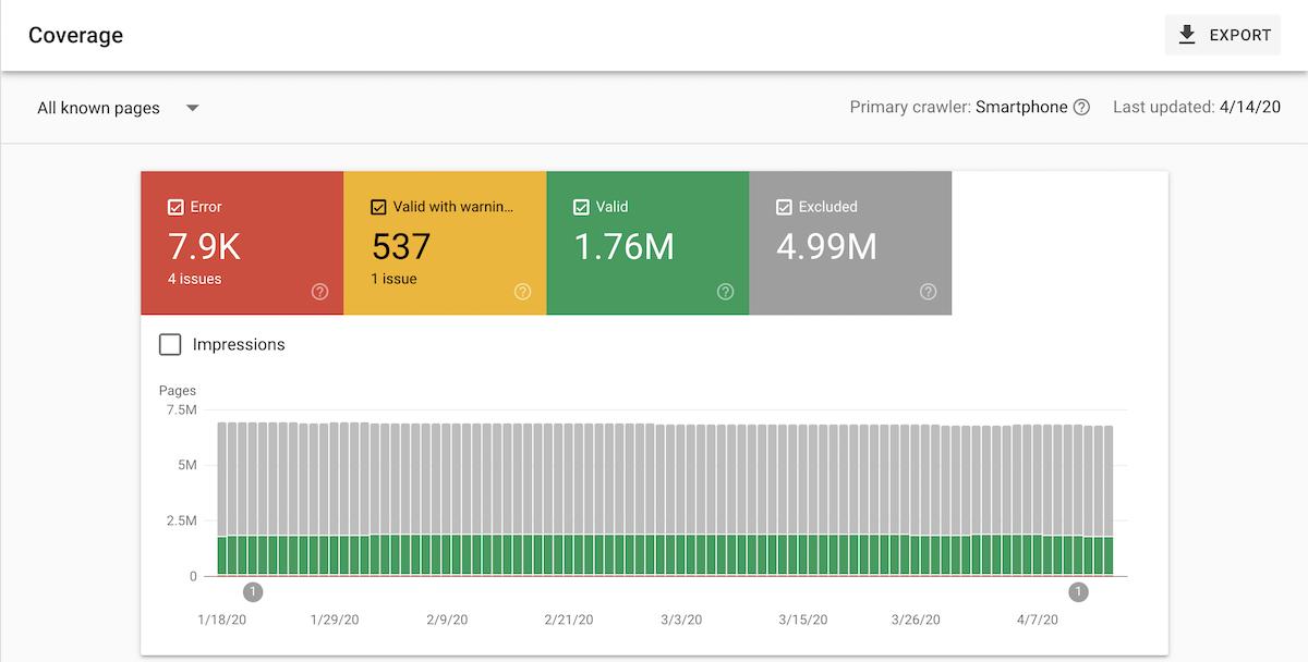 Google Search Console的索引覆盖率报告的屏幕截图